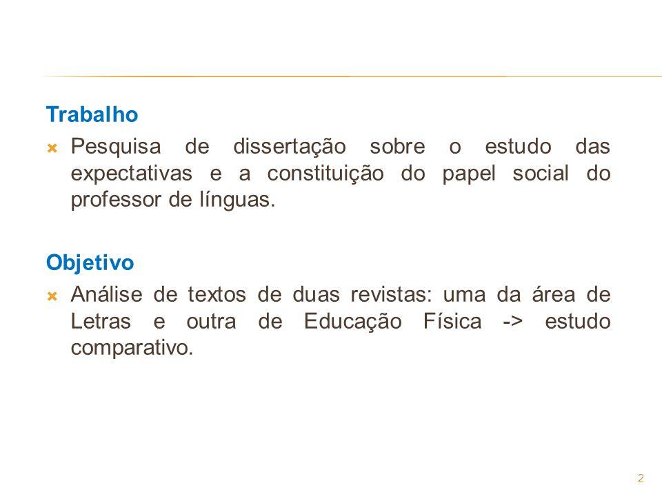 Trabalho Pesquisa de dissertação sobre o estudo das expectativas e a constituição do papel social do professor de línguas. Objetivo Análise de textos