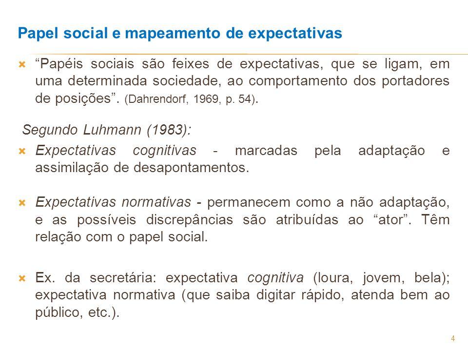 Papel social e mapeamento de expectativas Papéis sociais são feixes de expectativas, que se ligam, em uma determinada sociedade, ao comportamento dos