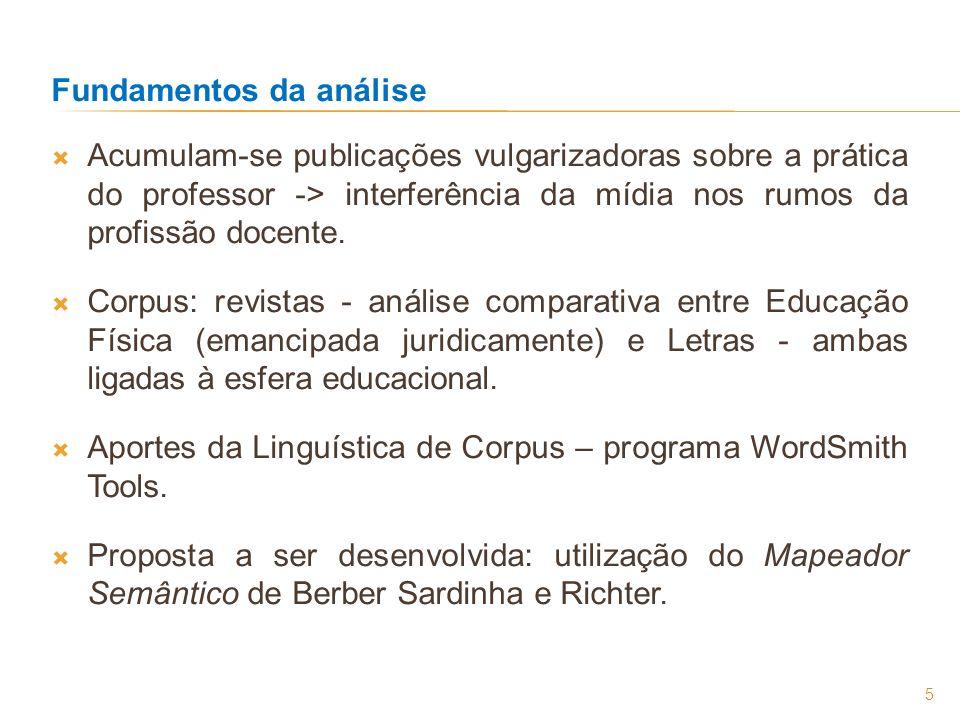 Análise – fase inicial Revistas on-line - Educação Física x Língua Portuguesa. 6