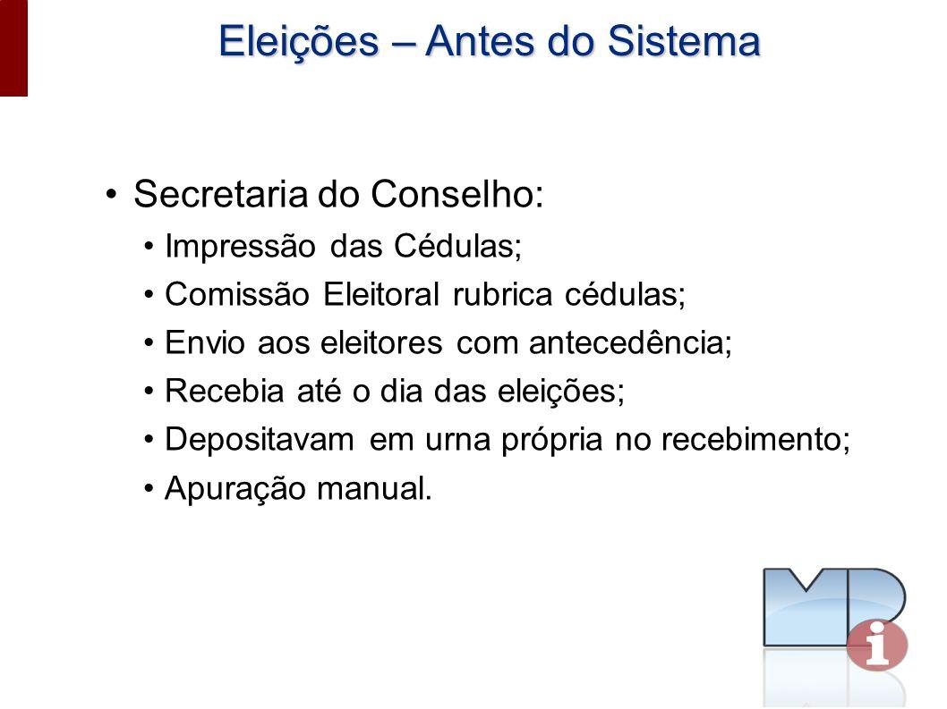 Eleições – Antes do Sistema Secretaria do Conselho: Impressão das Cédulas; Comissão Eleitoral rubrica cédulas; Envio aos eleitores com antecedência; R