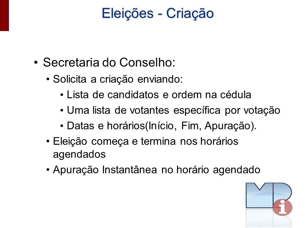 Eleições - Criação Secretaria do Conselho: Solicita a criação enviando: Lista de candidatos e ordem na cédula Uma lista de votantes específica por votação Datas e horários(Início, Fim, Apuração).