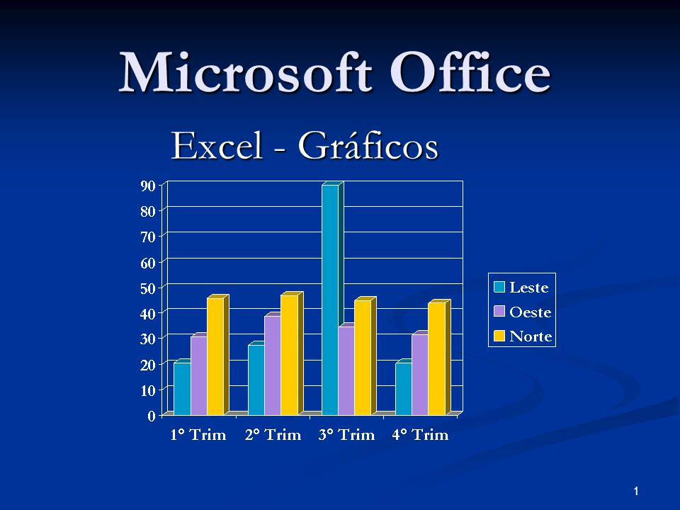 1 Microsoft Office Excel - Gráficos