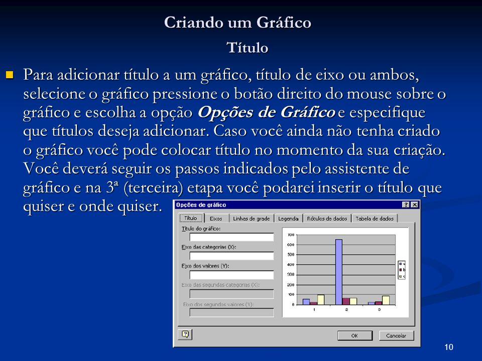 10 Criando um Gráfico Para adicionar título a um gráfico, título de eixo ou ambos, selecione o gráfico pressione o botão direito do mouse sobre o gráf