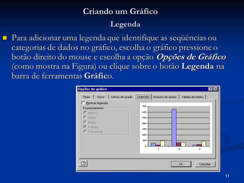 11 Criando um Gráfico Para adicionar uma legenda que identifique as seqüências ou categorias de dados no gráfico, escolha o gráfico pressione o botão