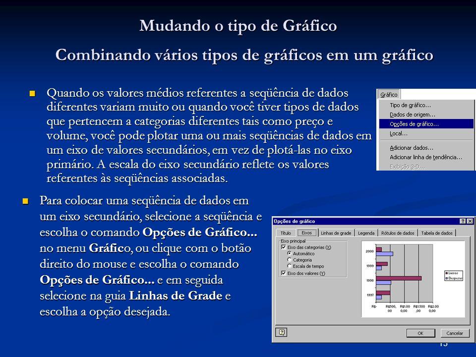 15 Mudando o tipo de Gráfico Quando os valores médios referentes a seqüência de dados diferentes variam muito ou quando você tiver tipos de dados que