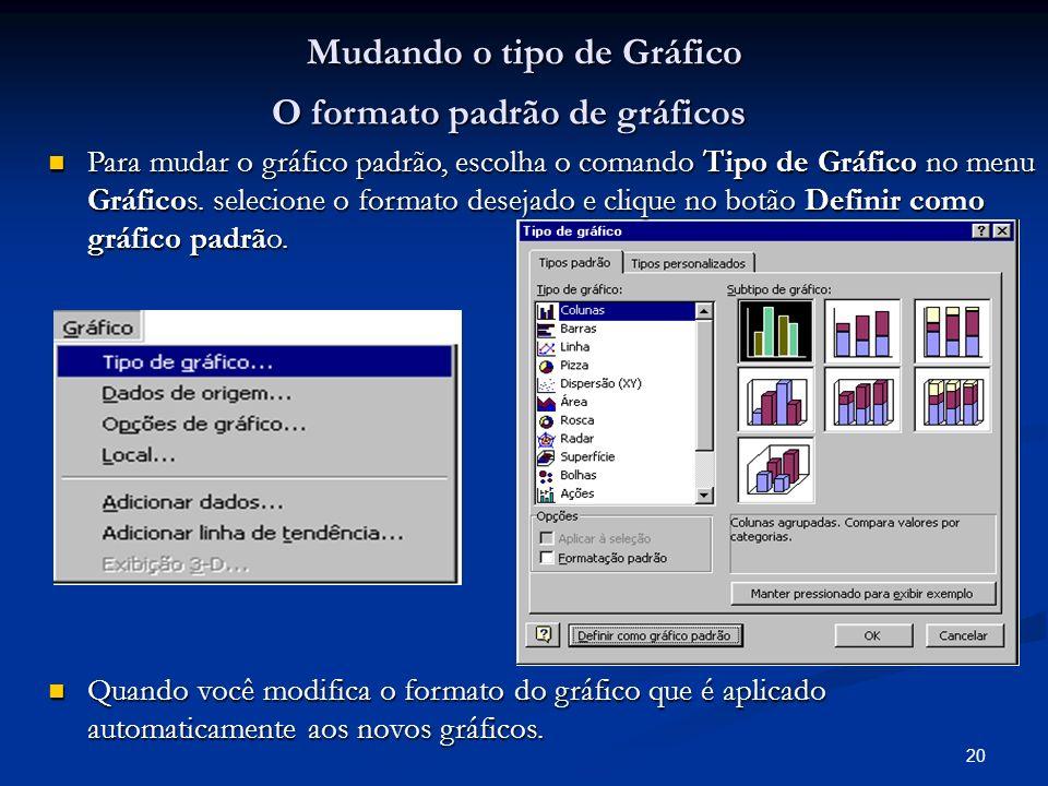 20 Mudando o tipo de Gráfico O formato padrão de gráficos Quando você modifica o formato do gráfico que é aplicado automaticamente aos novos gráficos.