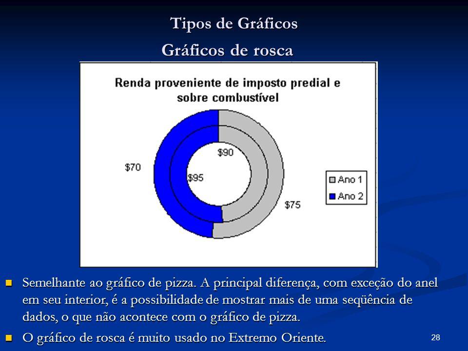 28 Tipos de Gráficos Gráficos de rosca Semelhante ao gráfico de pizza. A principal diferença, com exceção do anel em seu interior, é a possibilidade d