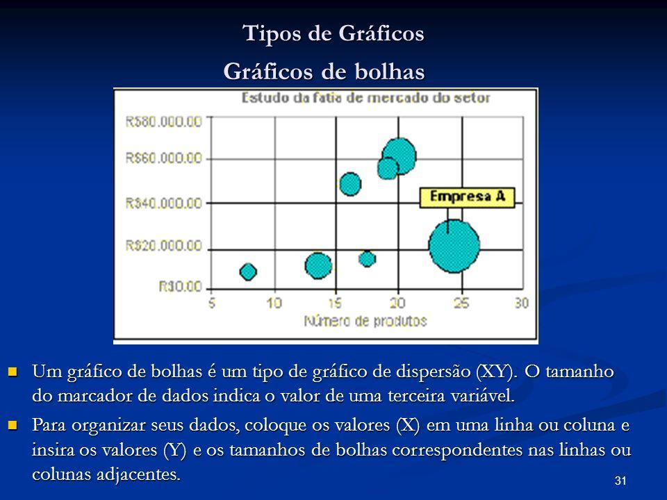 31 Tipos de Gráficos Gráficos de bolhas Um gráfico de bolhas é um tipo de gráfico de dispersão (XY). O tamanho do marcador de dados indica o valor de