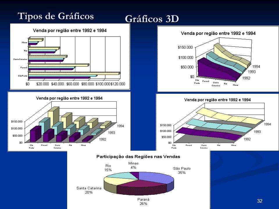 32 Tipos de Gráficos Gráficos 3D