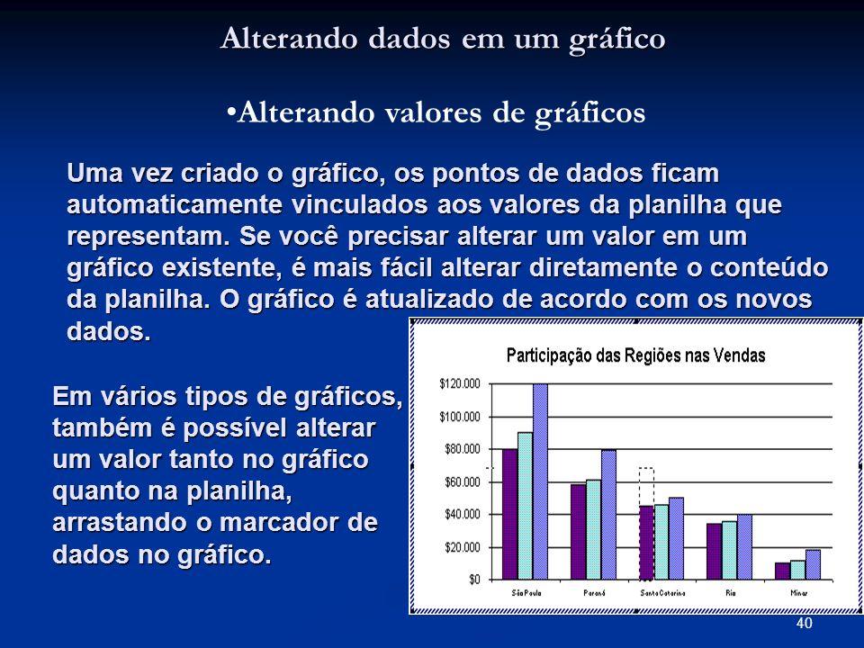 40 Alterando dados em um gráfico Alterando valores de gráficos Uma vez criado o gráfico, os pontos de dados ficam automaticamente vinculados aos valor