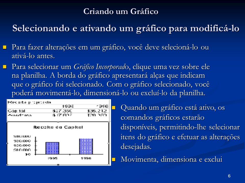 6 Criando um Gráfico Para fazer alterações em um gráfico, você deve selecioná-lo ou ativá-lo antes. Para fazer alterações em um gráfico, você deve sel