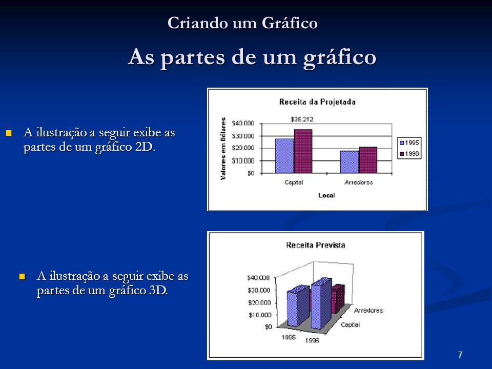 7 Criando um Gráfico A ilustração a seguir exibe as partes de um gráfico 2D. A ilustração a seguir exibe as partes de um gráfico 2D. As partes de um g