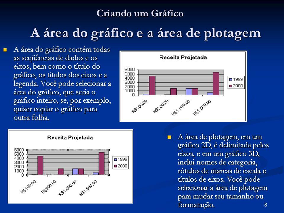 8 Criando um Gráfico A área do gráfico contém todas as seqüências de dados e os eixos, bem como o título do gráfico, os títulos dos eixos e a legenda.