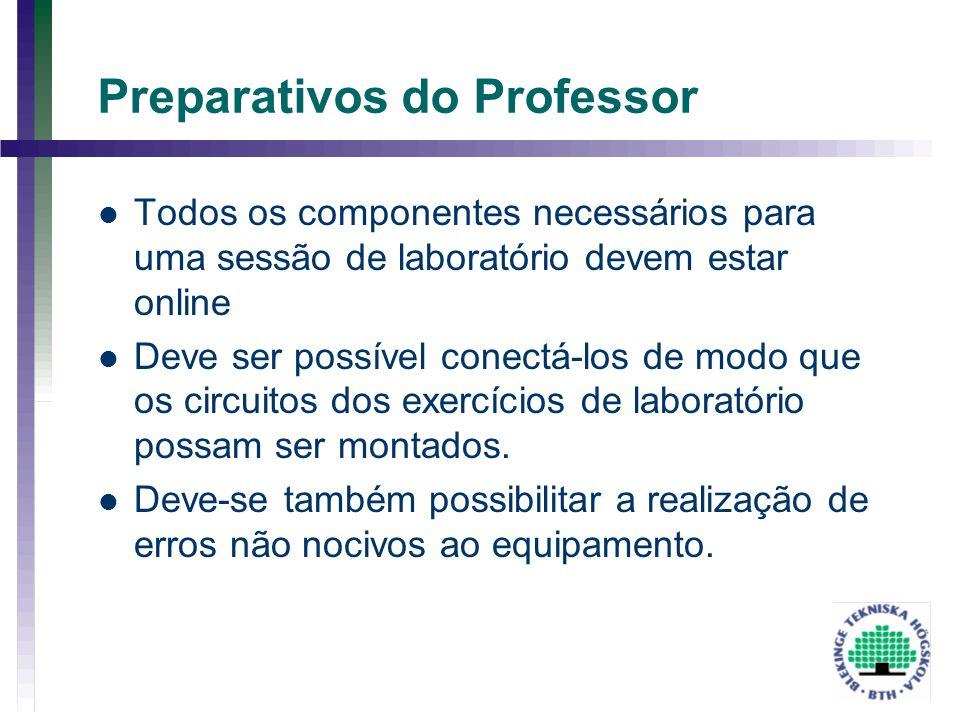 Preparativos do Professor Todos os componentes necessários para uma sessão de laboratório devem estar online Deve ser possível conectá-los de modo que
