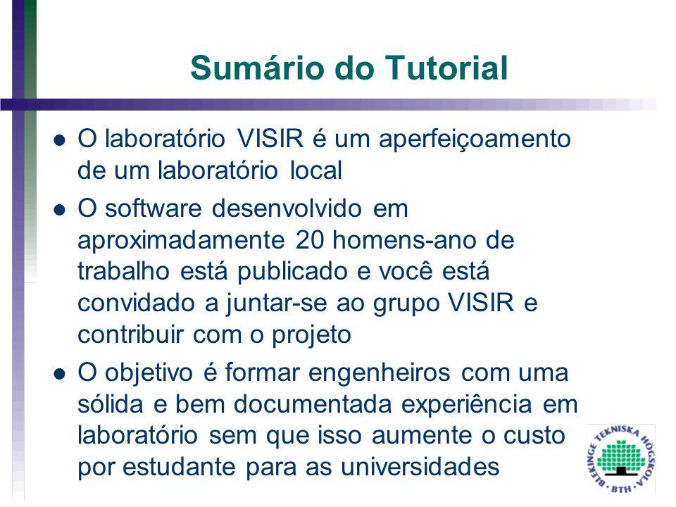 Sumário do Tutorial O laboratório VISIR é um aperfeiçoamento de um laboratório local O software desenvolvido em aproximadamente 20 homens-ano de traba