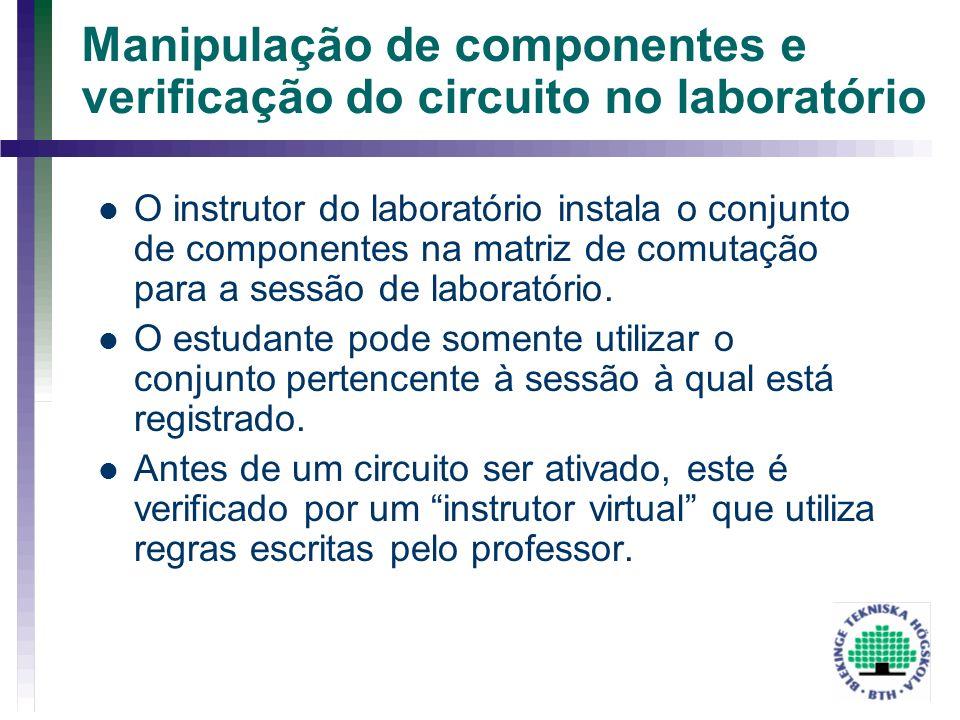 Manipulação de componentes e verificação do circuito no laboratório O instrutor do laboratório instala o conjunto de componentes na matriz de comutaçã