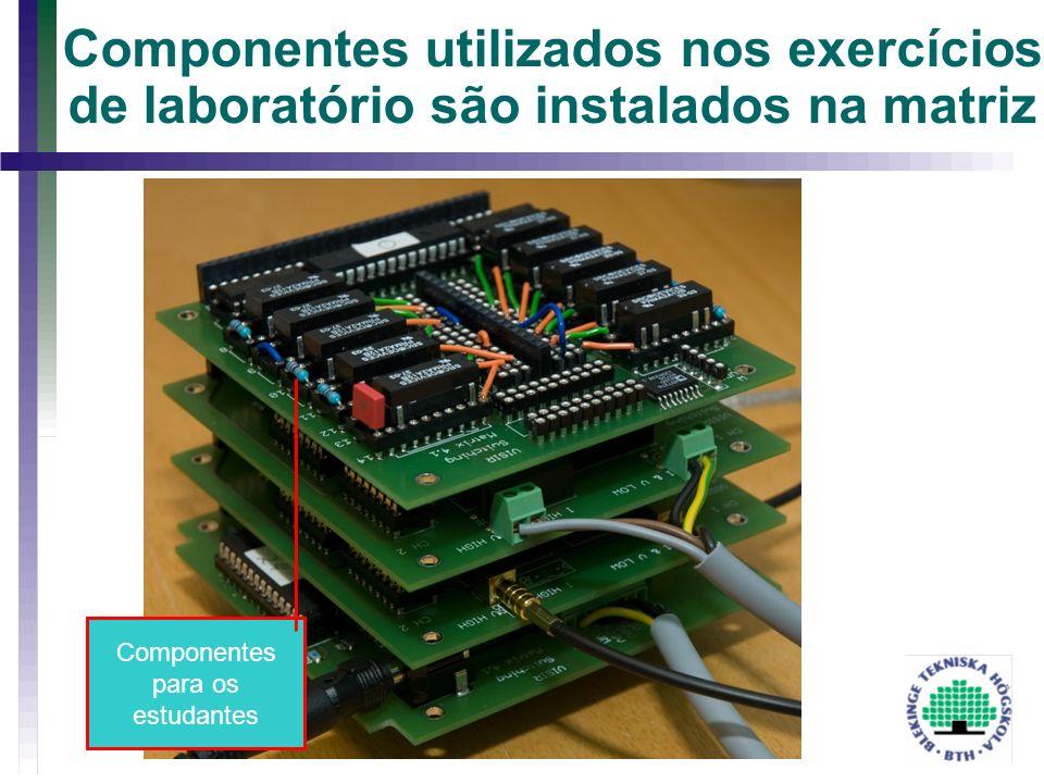 Componentes utilizados nos exercícios de laboratório são instalados na matriz Componentes para os estudantes