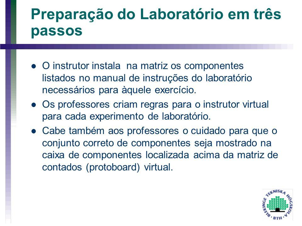 Preparação do Laboratório em três passos O instrutor instala na matriz os componentes listados no manual de instruções do laboratório necessários para