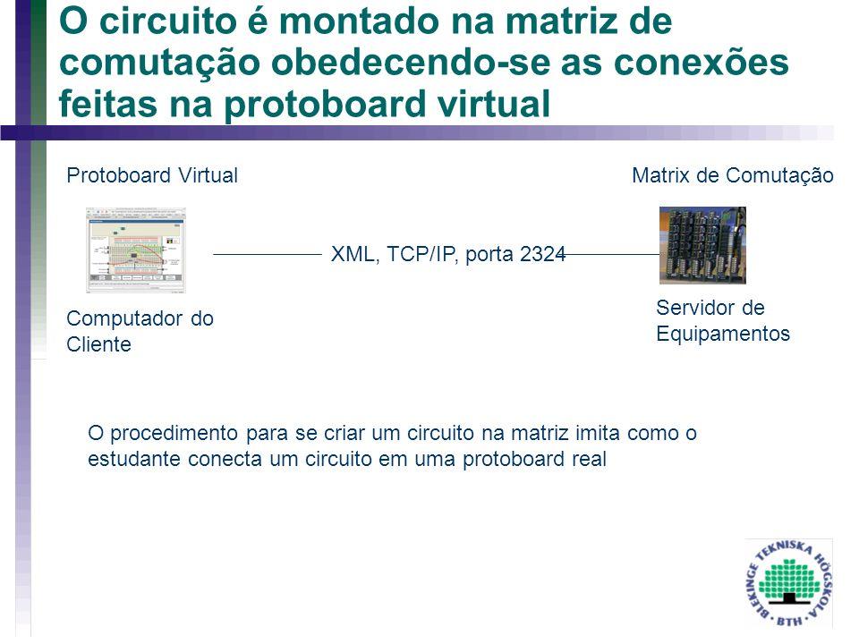 O circuito é montado na matriz de comutação obedecendo-se as conexões feitas na protoboard virtual XML, TCP/IP, porta 2324 Computador do Cliente Servi