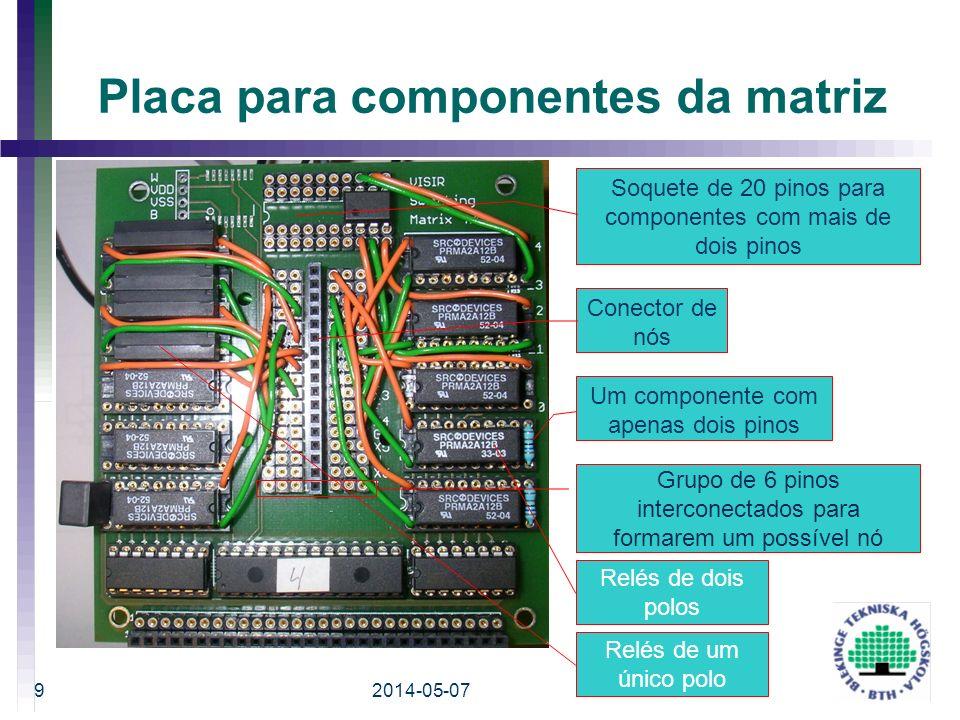 Placa para componentes da matriz 2014-05-07 ICBL 2008 9 Grupo de 6 pinos interconectados para formarem um possível nó Conector de nós Soquete de 20 pi