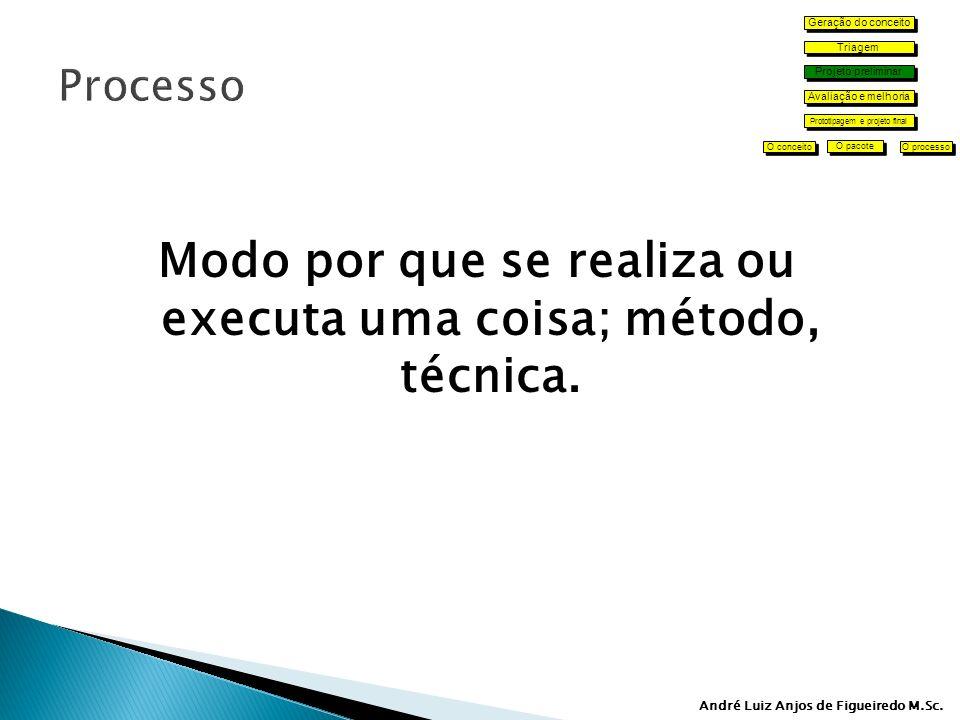 André Luiz Anjos de Figueiredo M.Sc.Modo por que se realiza ou executa uma coisa; método, técnica.