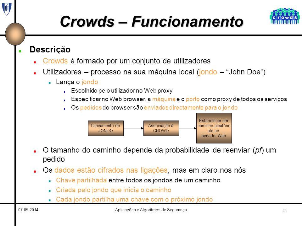 11 07-05-2014Aplicações e Algoritmos de Segurança Crowds – Funcionamento Descrição Crowds é formado por um conjunto de utilizadores Utilizadores – processo na sua máquina local (jondo – John Doe) Lança o jondo Escolhido pelo utilizador no Web proxy Especificar no Web browser, a máquina e o porto como proxy de todos os serviços Os pedidos do browser são enviados directamente para o jondo O tamanho do caminho depende da probabilidade de reenviar (pf) um pedido Os dados estão cifrados nas ligações, mas em claro nos nós Chave partilhada entre todos os jondos de um caminho Criada pelo jondo que inicia o caminho Cada jondo partilha uma chave com o próximo jondo Lançamento do JONDO Associação à CROWD Estabelecer um caminho aleatório até ao servidor Web