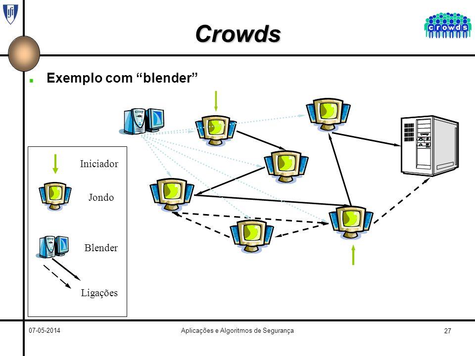 27 07-05-2014Aplicações e Algoritmos de Segurança Crowds Exemplo com blender Jondo Blender Ligações Iniciador