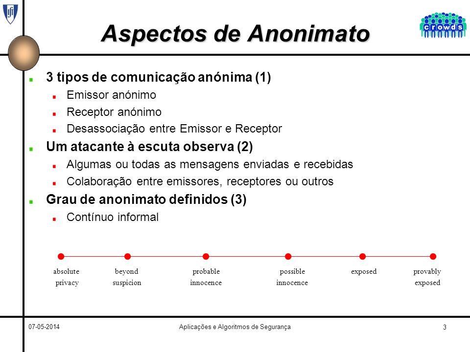 14 07-05-2014Aplicações e Algoritmos de Segurança Crowds – Funcionamento Algoritmo (1) client,request receive_request() (2) if (client = browser) (3) sanitize(request) /* strip cookies and identifying headers */ (4) if (my_path_id = _|_) /* if my path id is not initialized...