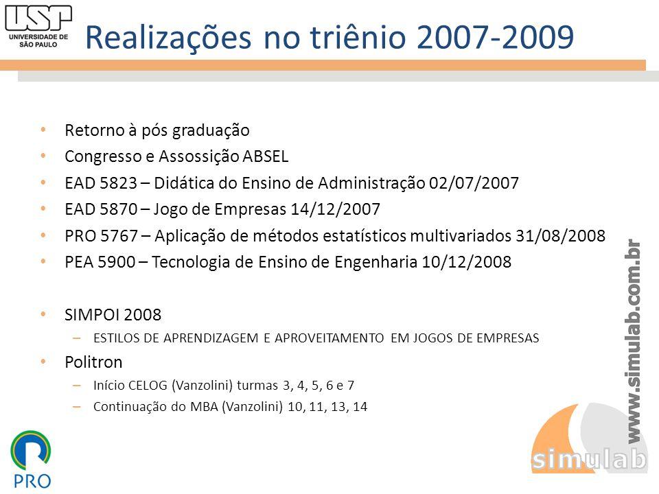 Realizações no triênio 2007-2009 Retorno à pós graduação Congresso e Assossição ABSEL EAD 5823 – Didática do Ensino de Administração 02/07/2007 EAD 58