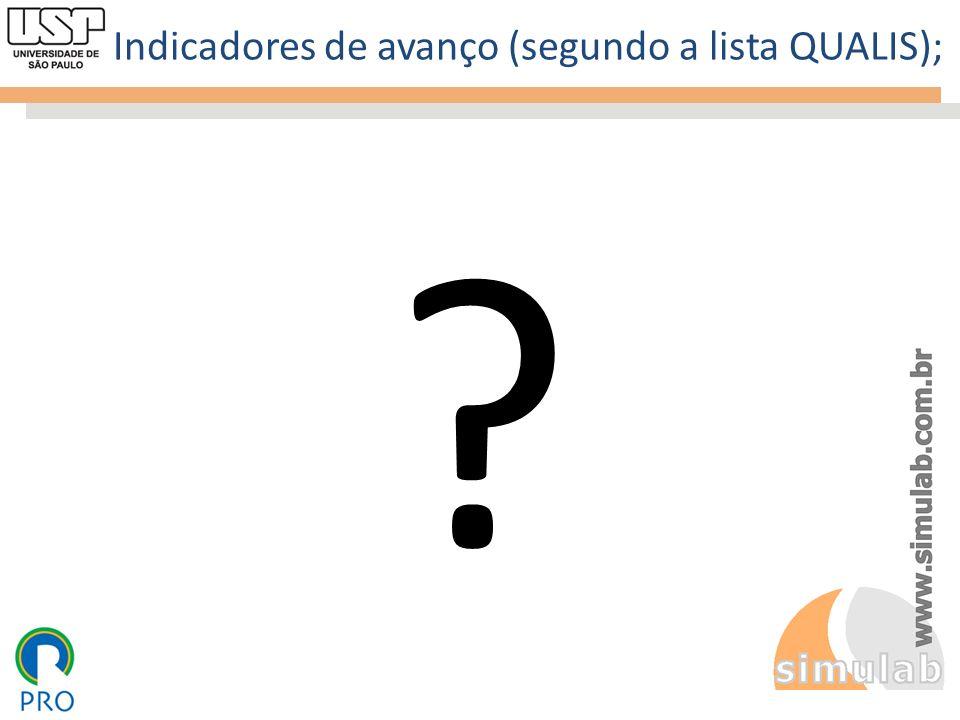 Indicadores de avanço (segundo a lista QUALIS); ?