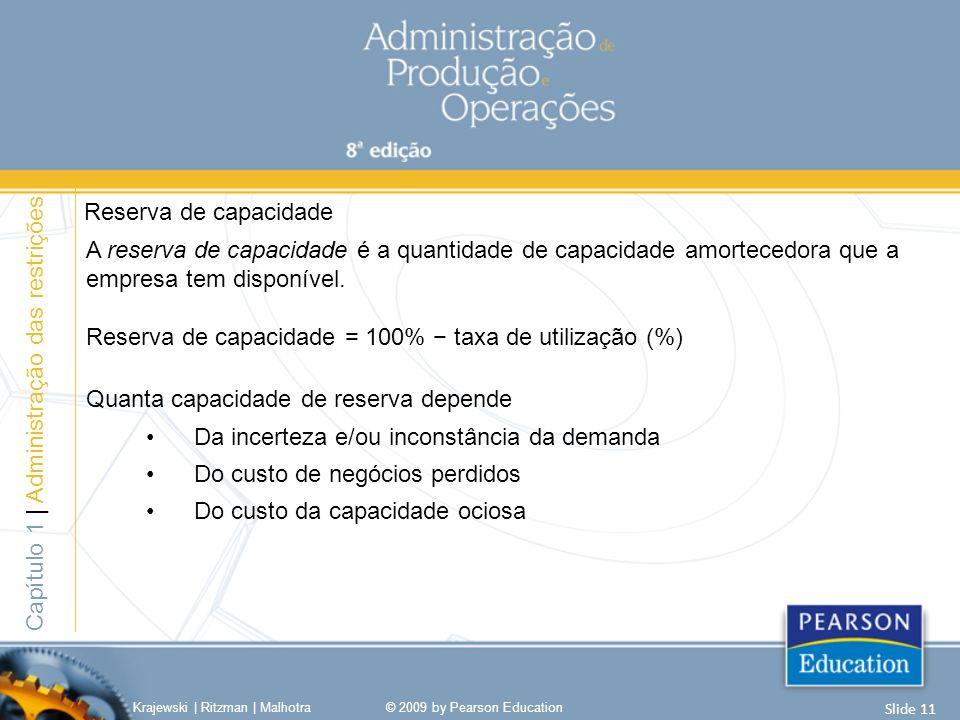 A reserva de capacidade é a quantidade de capacidade amortecedora que a empresa tem disponível. Reserva de capacidade = 100% taxa de utilização (%) Qu