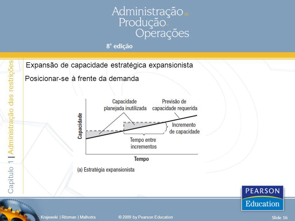 Posicionar-se à frente da demanda Krajewski | Ritzman | Malhotra© 2009 by Pearson Education Slide 16 Capítulo 1 | Administração das restrições Expansão de capacidade estratégica expansionista