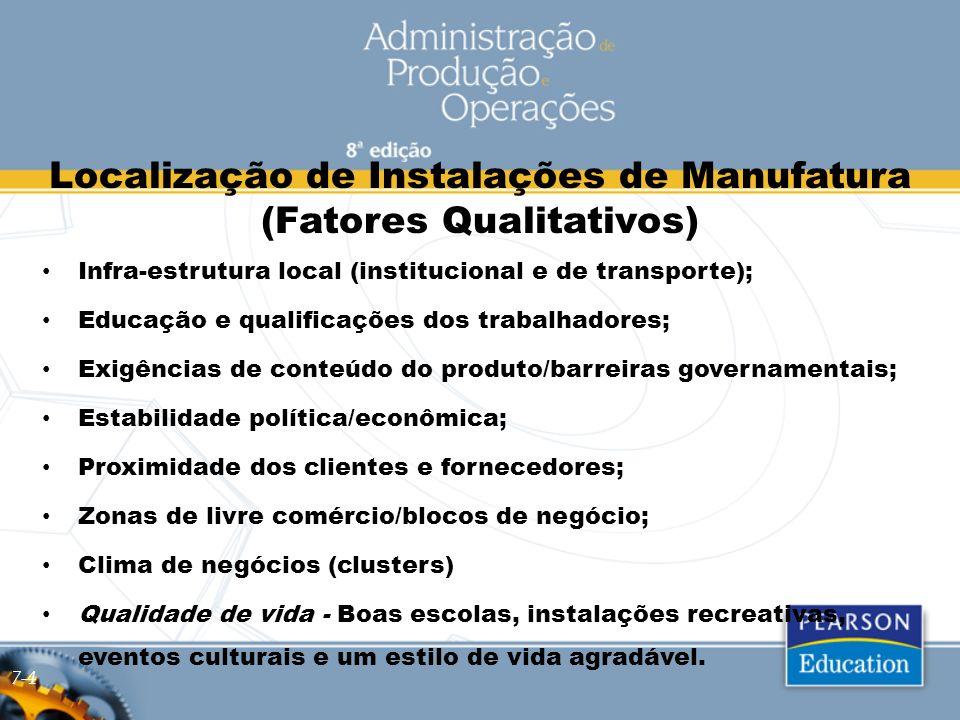 Localização de Instalações de Manufatura (Fatores Quantitativos) Custos de Mão-de-Obra (considerar qualificação!); Custos de Distribuição (e tempo); Custos de Instalação; Taxas de Câmbio.
