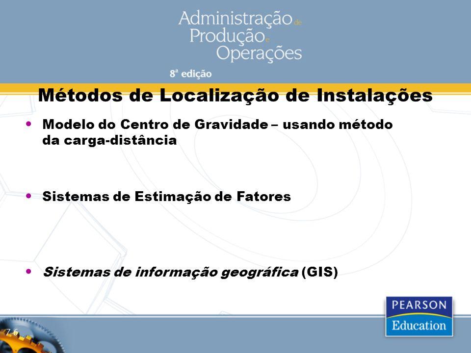 Métodos de Localização de Instalações Modelo do Centro de Gravidade – usando método da carga-distância Sistemas de Estimação de Fatores Sistemas de informação geográfica (GIS) 7-6