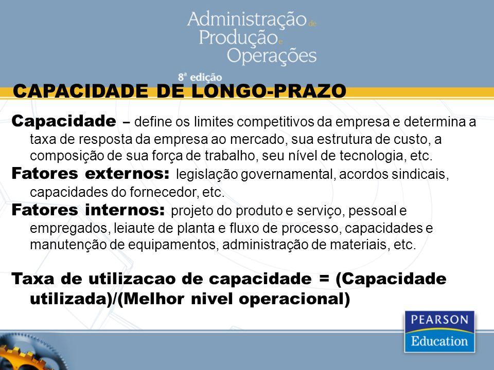 CAPACIDADE DE LONGO-PRAZO Capacidade – define os limites competitivos da empresa e determina a taxa de resposta da empresa ao mercado, sua estrutura de custo, a composição de sua força de trabalho, seu nível de tecnologia, etc.