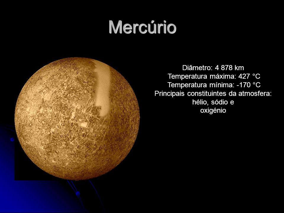 Mercúrio Diâmetro: 4 878 km Temperatura máxima: 427 °C Temperatura mínima: -170 °C Principais constituintes da atmosfera: hélio, sódio e oxigénio