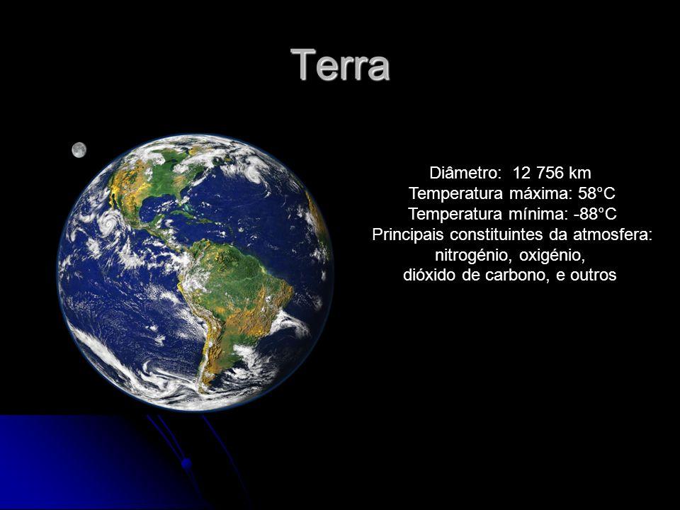 Terra Diâmetro: 12 756 km Temperatura máxima: 58°C Temperatura mínima: -88°C Principais constituintes da atmosfera: nitrogénio, oxigénio, dióxido de c