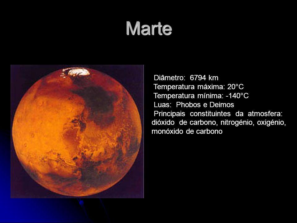 Marte Diâmetro: 6794 km Temperatura máxima: 20°C Temperatura mínima: -140°C Luas: Phobos e Deimos Principais constituintes da atmosfera: dióxido de ca