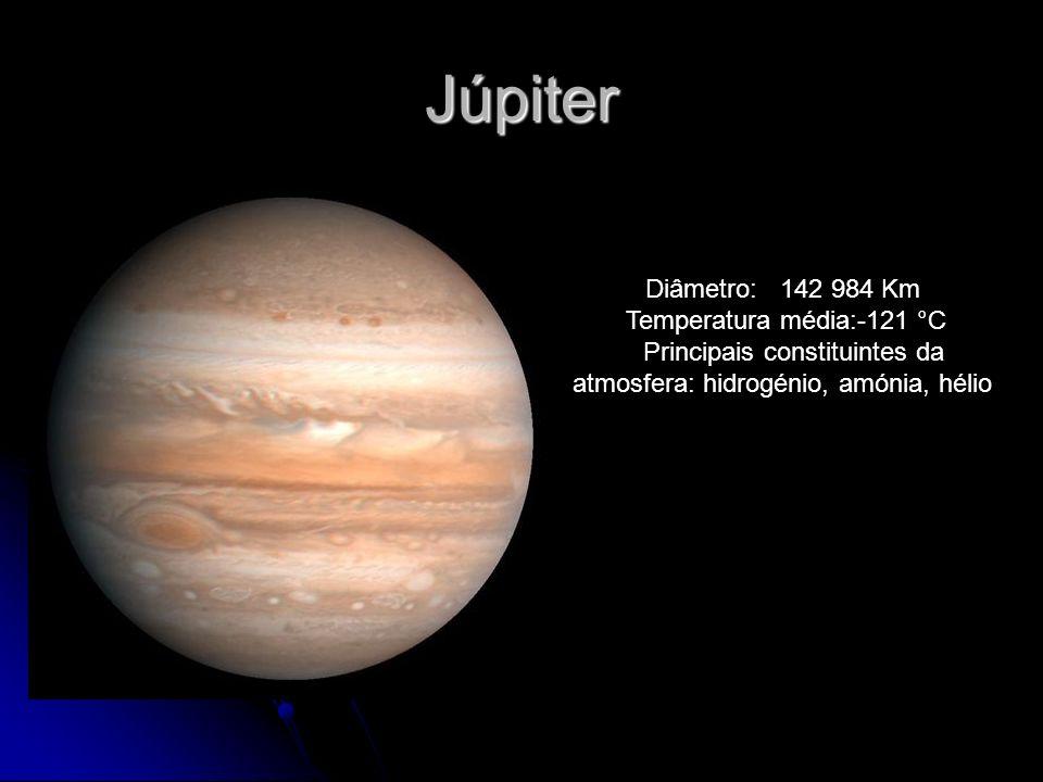 Júpiter Diâmetro: 142 984 Km Temperatura média:-121 °C Principais constituintes da atmosfera: hidrogénio, amónia, hélio