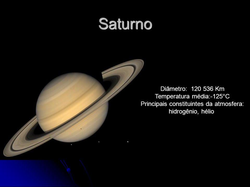 Saturno Diâmetro: 120 536 Km Temperatura média:-125°C Principais constituintes da atmosfera: hidrogênio, hélio