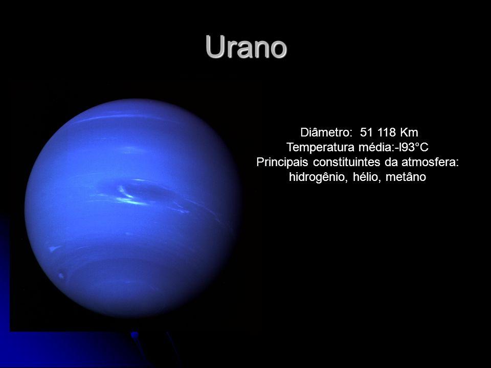 Urano Diâmetro: 51 118 Km Temperatura média:-l93°C Principais constituintes da atmosfera: hidrogênio, hélio, metâno