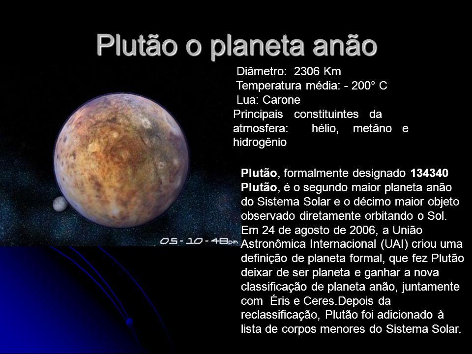Plutão o planeta anão Diâmetro: 2306 Km Temperatura média: - 200° C Lua: Carone Principais constituintes da atmosfera: hélio, metâno e hidrogênio Plut
