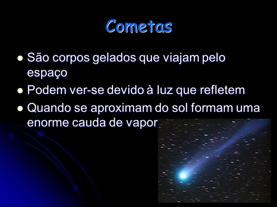 Cometas São corpos gelados que viajam pelo espaço Podem ver-se devido à luz que refletem Quando se aproximam do sol formam uma enorme cauda de vapor