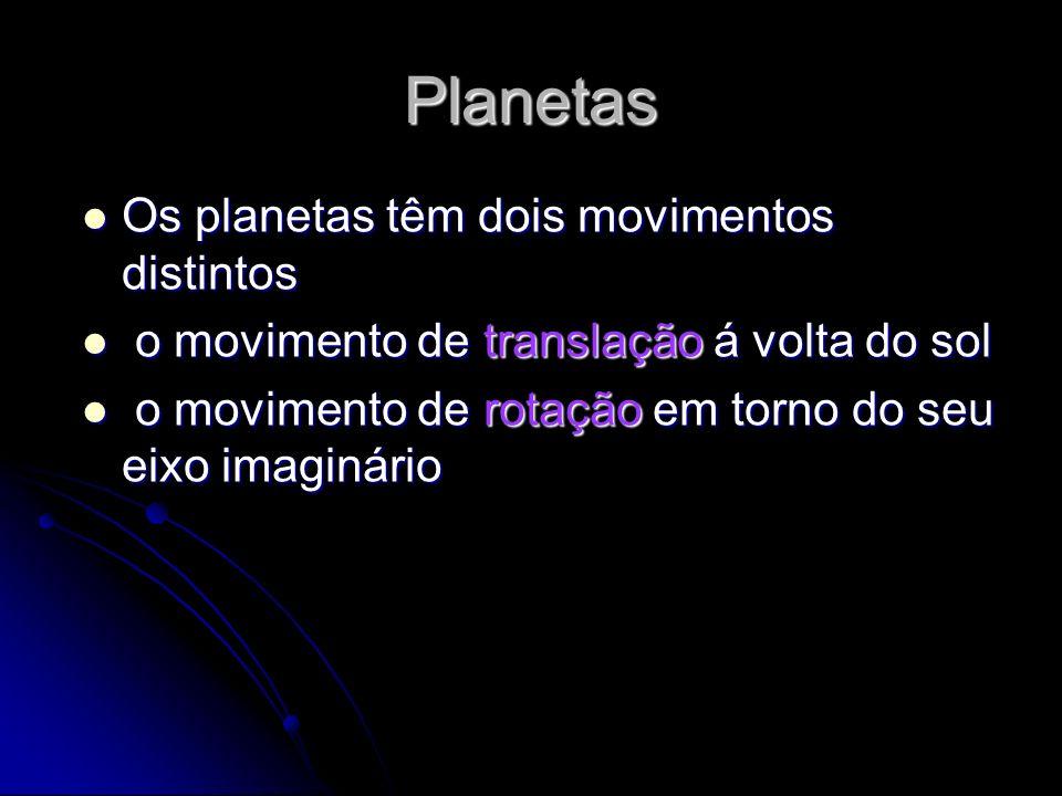 PLANETAS PlanetasTranslaçãoRotação Mercúrio 88 dias 58 dias Vênus 225 dias 243 dias Terra 365 dias e 6h 23,93 horas Marte 687 dias 24,6 horas Júpiter 12 anos 9h 54 min Saturno 29,5 anos 10h23min Urano 84 anos 17h52min Netuno 165 anos 16h11min Plutão (planeta anão) 249 anos 6,4 dias Planetas rochoso Planeta gasoso