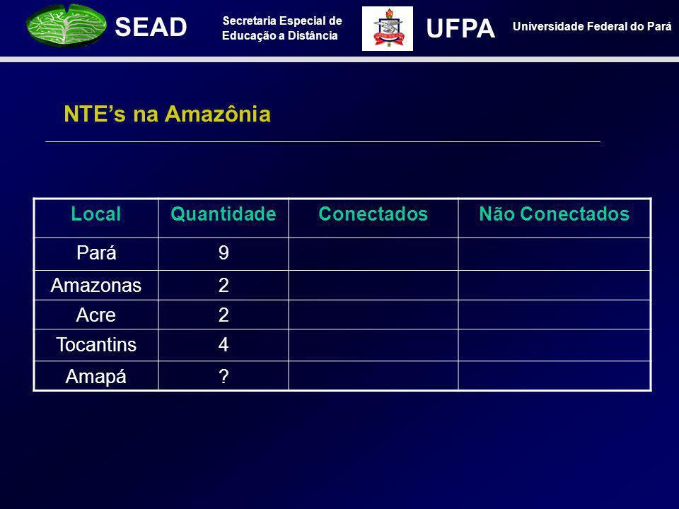 Secretaria Especial de Educação a Distância SEAD Universidade Federal do Pará UFPA NTEs na Amazônia LocalQuantidadeConectadosNão Conectados Pará9 Amaz