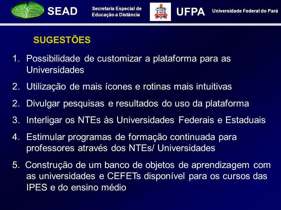 Secretaria Especial de Educação a Distância SEAD Universidade Federal do Pará UFPA 1.Possibilidade de customizar a plataforma para as Universidades 2.