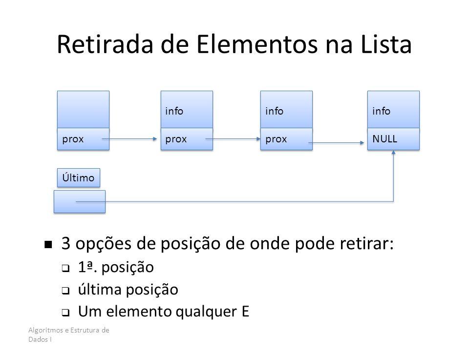 Algoritmos e Estrutura de Dados I Retirada de Elementos na Lista info prox info prox info NULL Último 3 opções de posição de onde pode retirar: 1ª. po