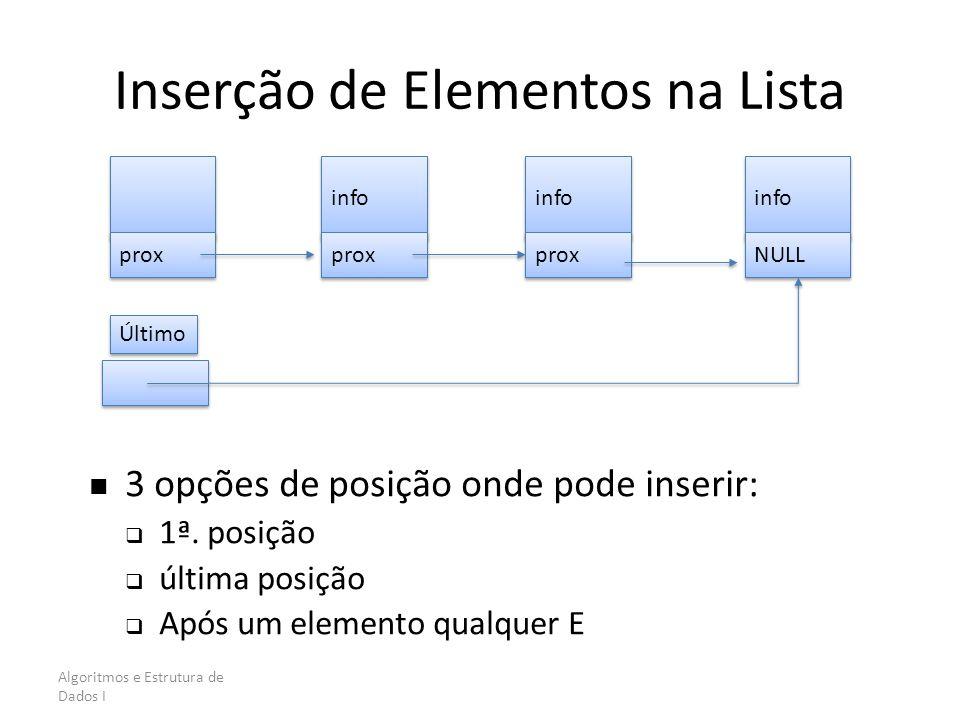 Algoritmos e Estrutura de Dados I Inserção de Elementos na Lista info prox info prox info NULL Último 3 opções de posição onde pode inserir: 1ª. posiç