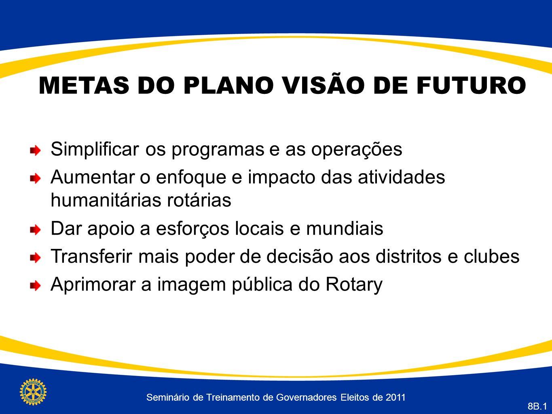 Seminário de Treinamento de Governadores Eleitos de 2011 8B.1 METAS DO PLANO VISÃO DE FUTURO Simplificar os programas e as operações Aumentar o enfoqu