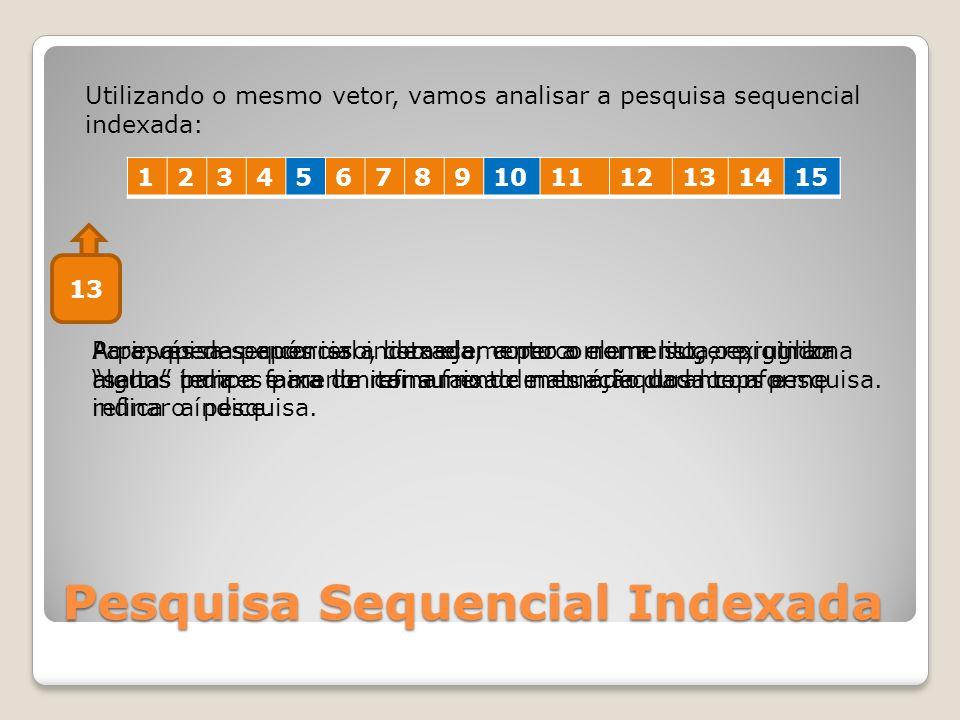 Pesquisa Sequencial Indexada 123456789101112131415 Utilizando o mesmo vetor, vamos analisar a pesquisa sequencial indexada: A pesquisa sequencial inde